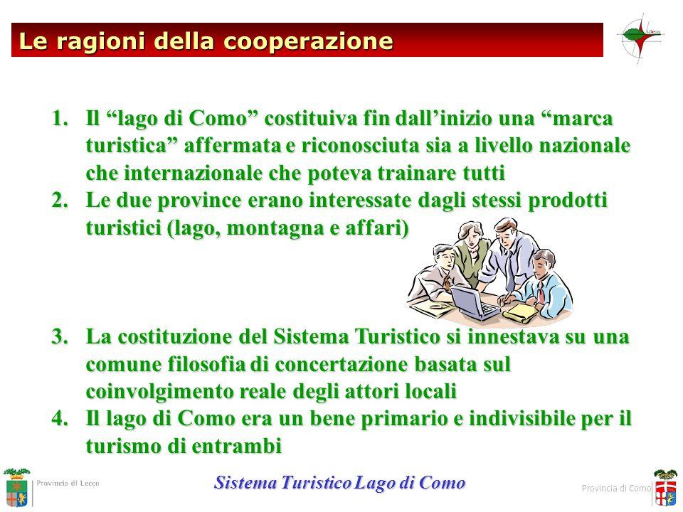 Le ragioni della cooperazione