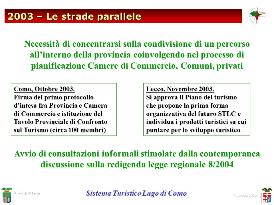 2003 – Le strade parallele