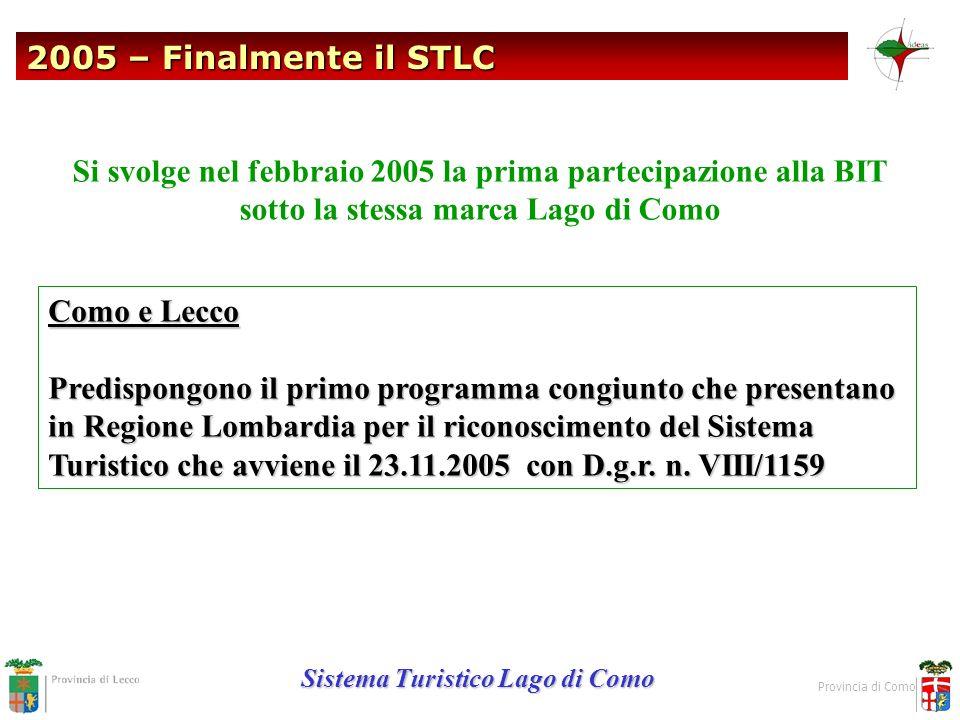 Si svolge nel febbraio 2005 la prima partecipazione alla BIT