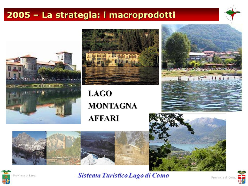 2005 – La strategia: i macroprodotti