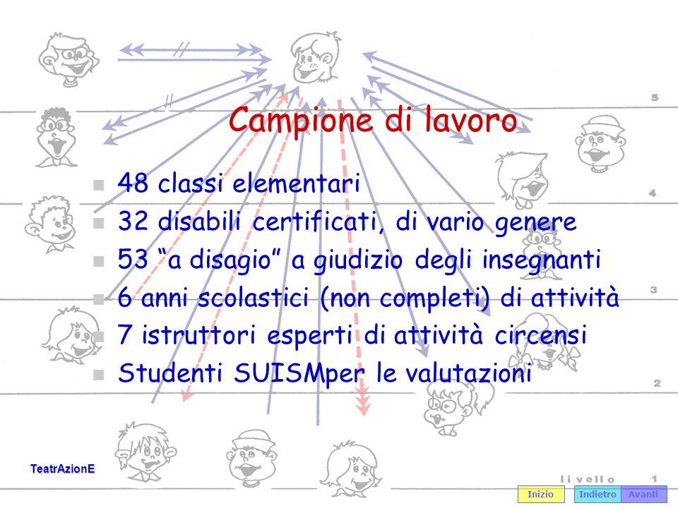 Campione di lavoro 48 classi elementari