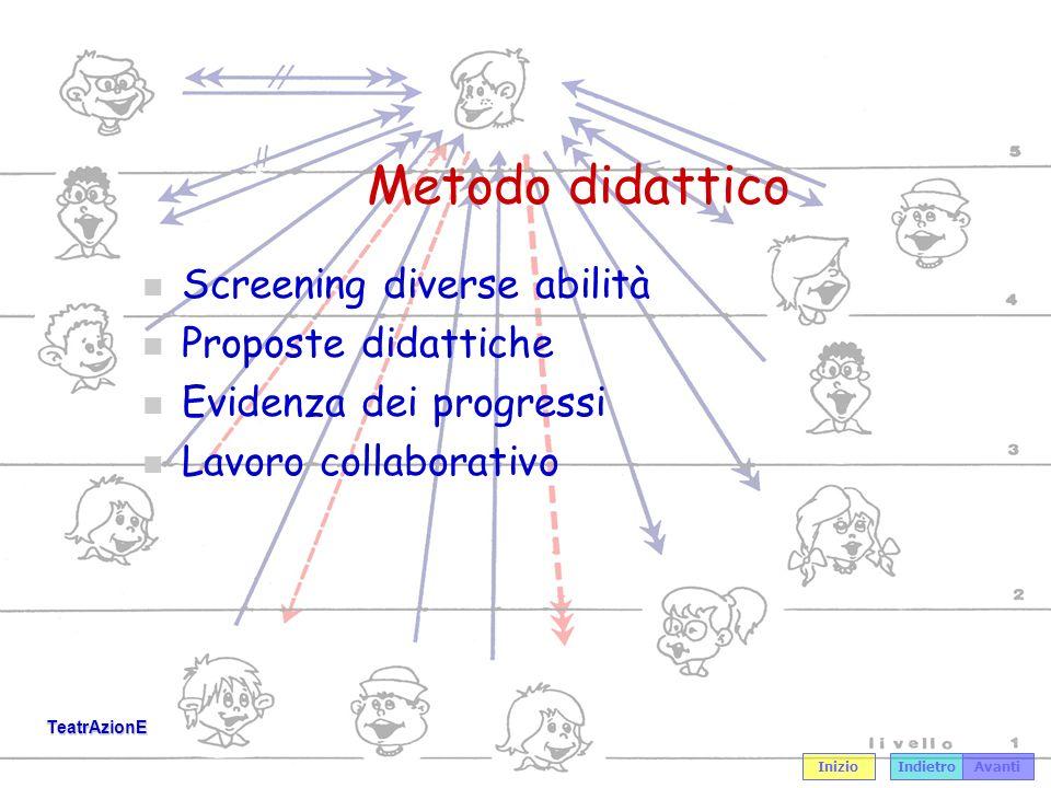 Metodo didattico Screening diverse abilità Proposte didattiche