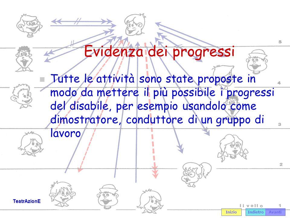 Evidenza dei progressi