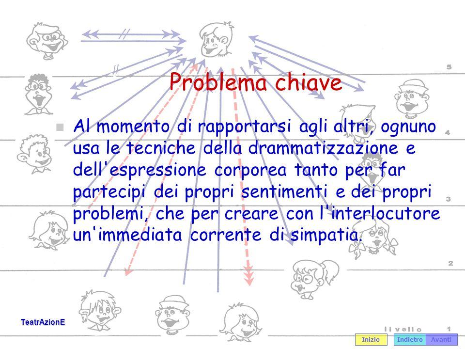 Problema chiave