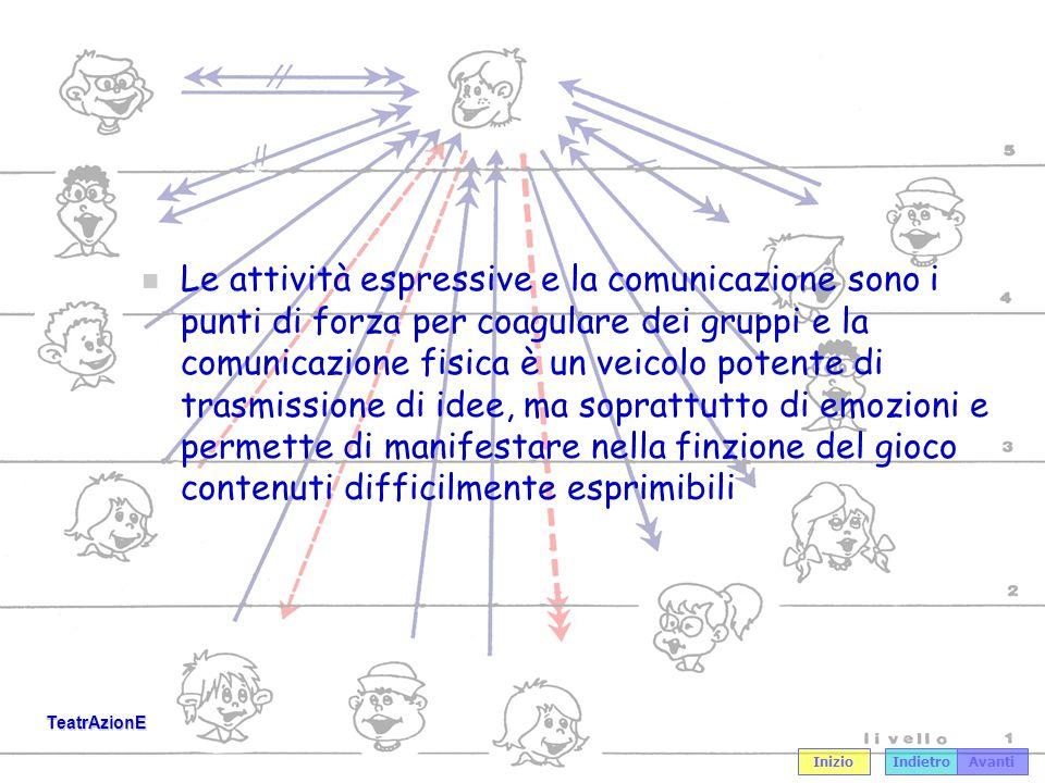 Le attività espressive e la comunicazione sono i punti di forza per coagulare dei gruppi e la comunicazione fisica è un veicolo potente di trasmissione di idee, ma soprattutto di emozioni e permette di manifestare nella finzione del gioco contenuti difficilmente esprimibili
