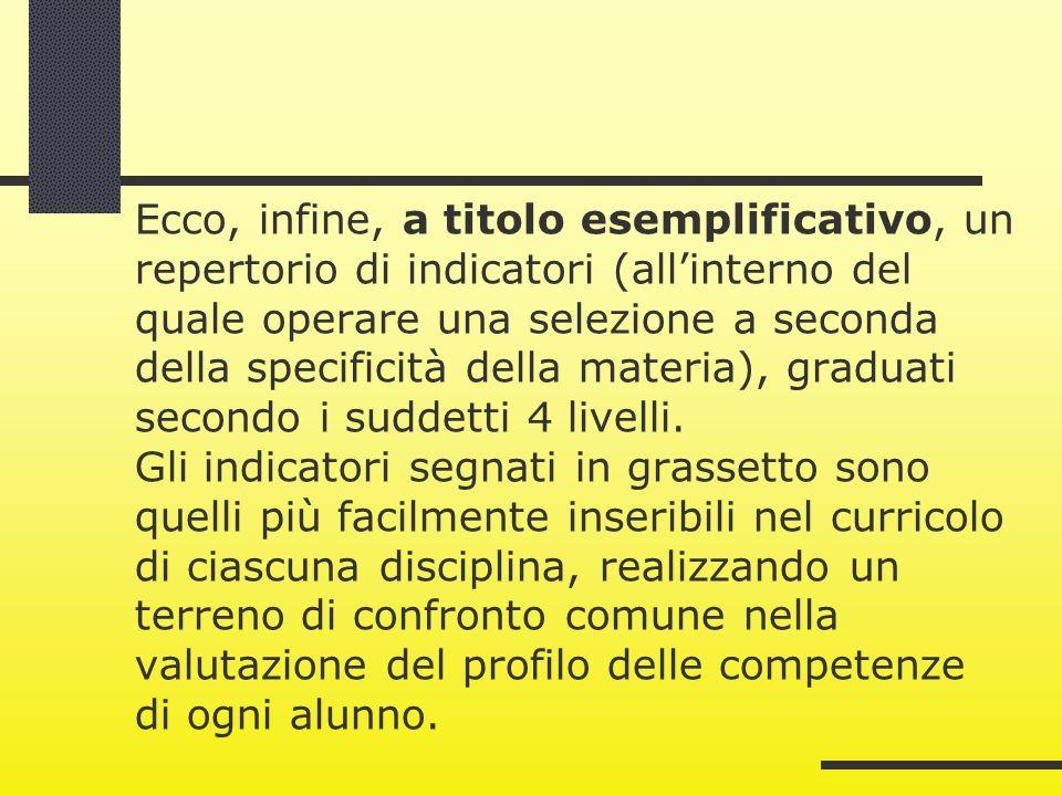 Ecco, infine, a titolo esemplificativo, un repertorio di indicatori (all'interno del quale operare una selezione a seconda della specificità della materia), graduati secondo i suddetti 4 livelli.