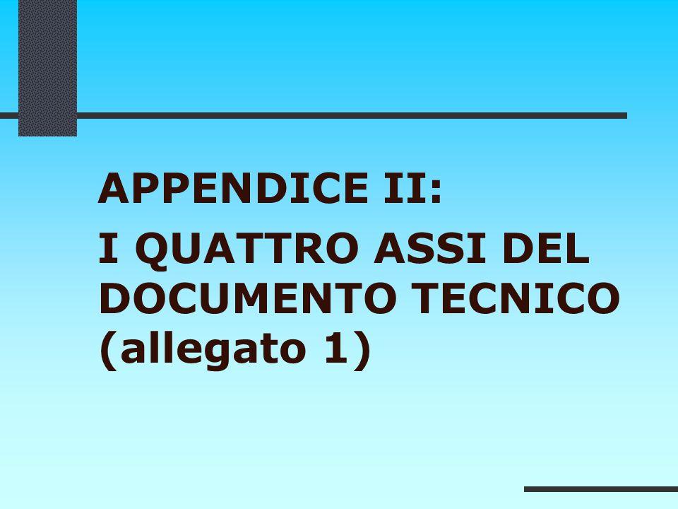 APPENDICE II: I QUATTRO ASSI DEL DOCUMENTO TECNICO (allegato 1)
