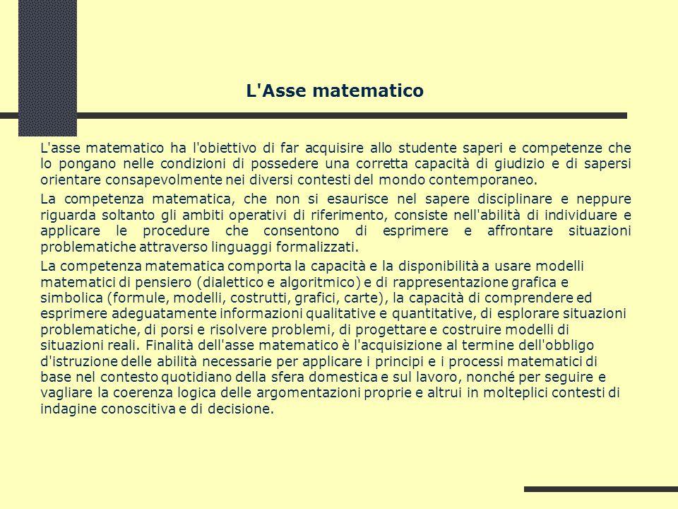 L Asse matematico