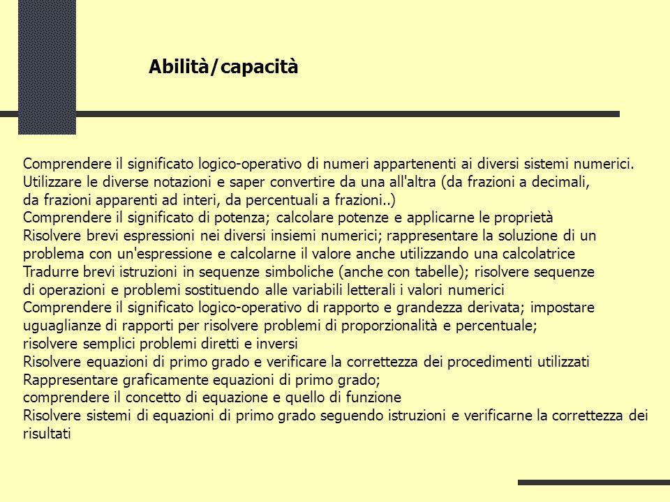 Abilità/capacità Comprendere il significato logico-operativo di numeri appartenenti ai diversi sistemi numerici.
