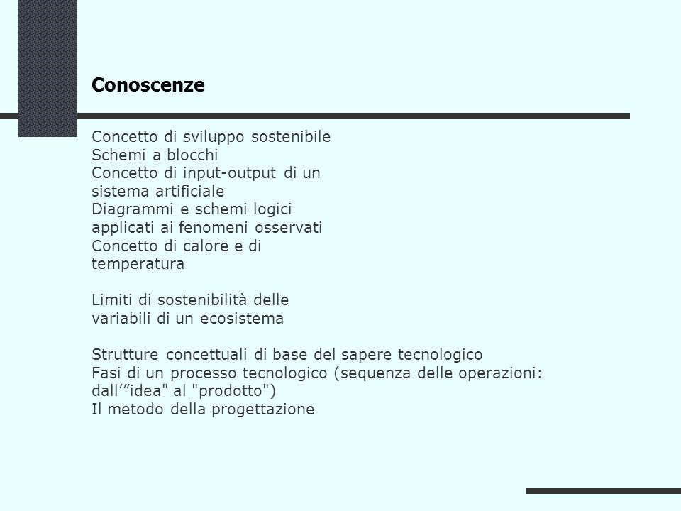 Conoscenze Concetto di sviluppo sostenibile Schemi a blocchi Concetto di input-output di un sistema artificiale Diagrammi e schemi logici applicati ai fenomeni osservati Concetto di calore e di temperatura Limiti di sostenibilità delle variabili di un ecosistema Strutture concettuali di base del sapere tecnologico Fasi di un processo tecnologico (sequenza delle operazioni: dall' idea al prodotto ) Il metodo della progettazione