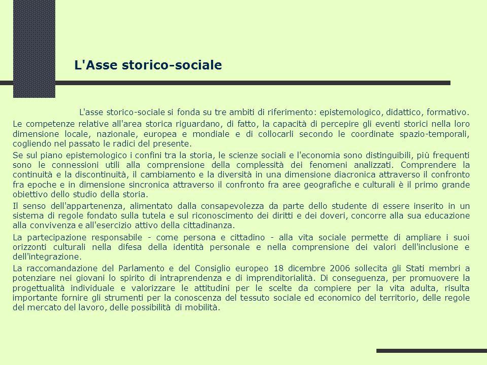 L Asse storico-sociale