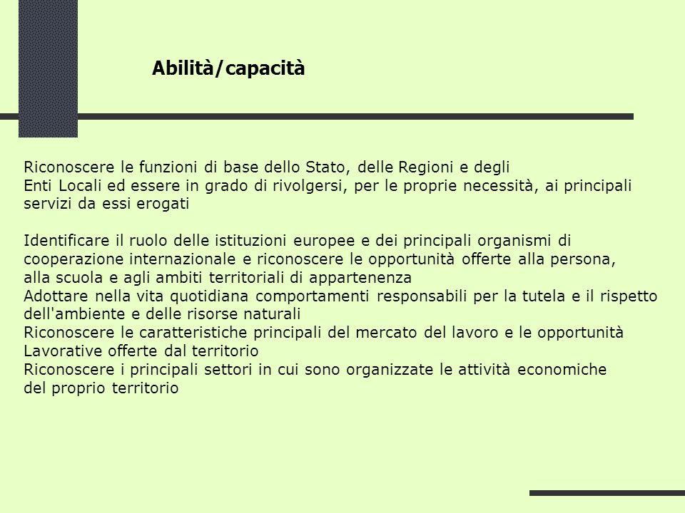 Abilità/capacità Riconoscere le funzioni di base dello Stato, delle Regioni e degli.