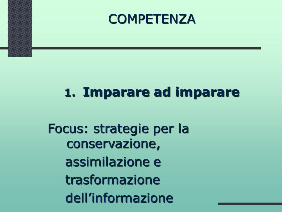 COMPETENZA Imparare ad imparare. Focus: strategie per la conservazione, assimilazione e. trasformazione.