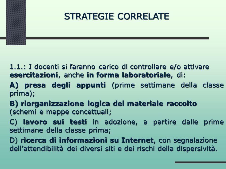 STRATEGIE CORRELATE 1.1.: I docenti si faranno carico di controllare e/o attivare esercitazioni, anche in forma laboratoriale, di: