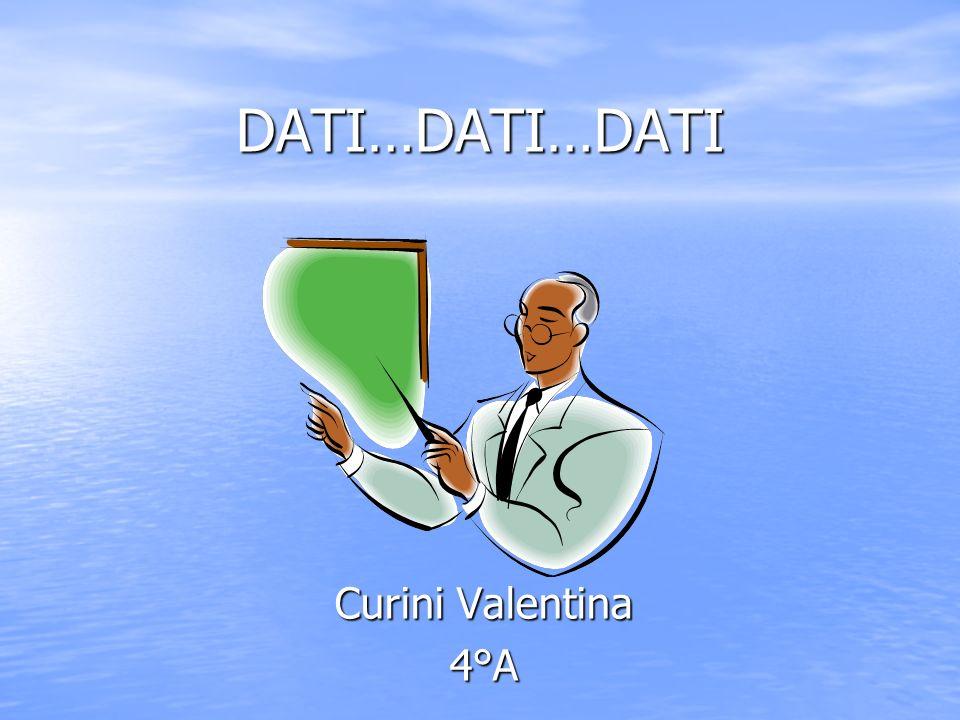 DATI…DATI…DATI Curini Valentina 4°A