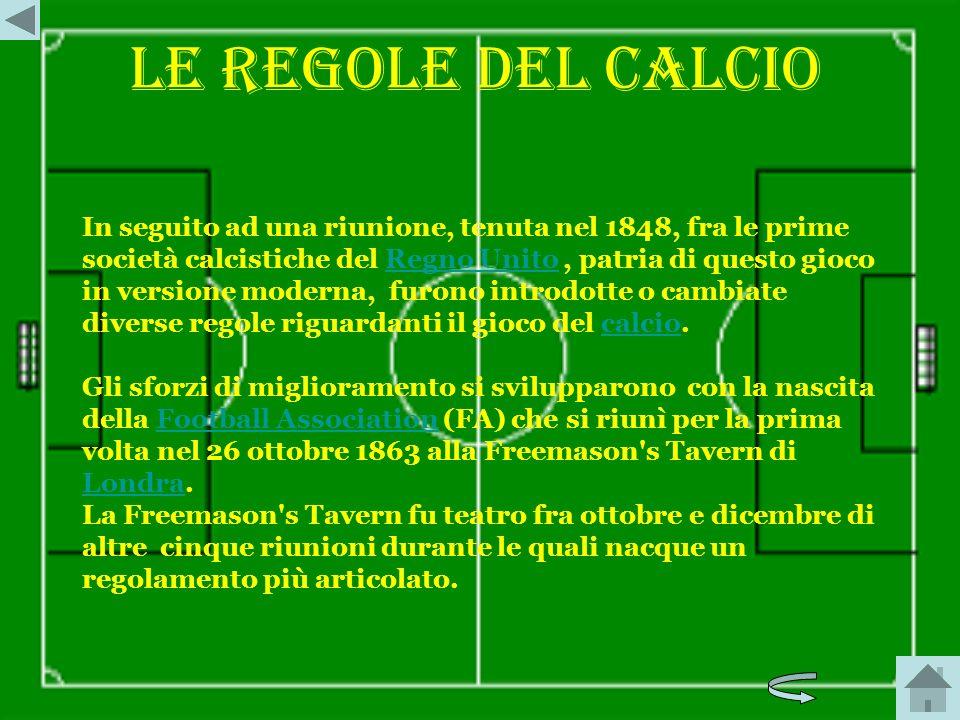 Le regole del calcio