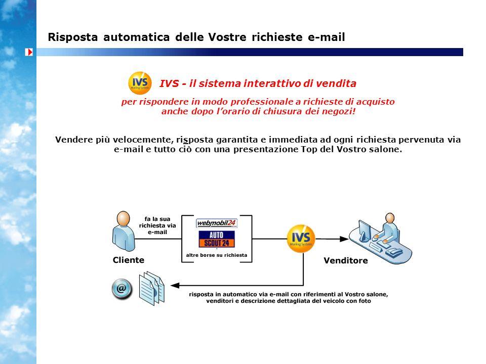 Risposta automatica delle Vostre richieste e-mail