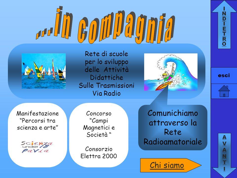 ...in compagnia Comunichiamo attraverso la Rete Radioamatoriale