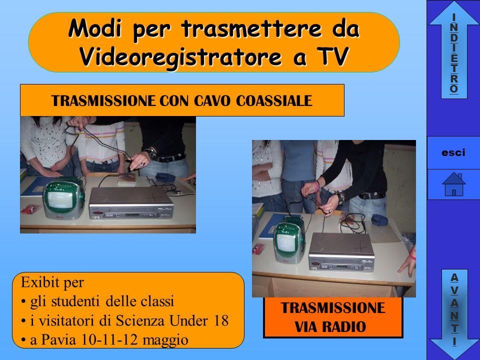 Modi per trasmettere da Videoregistratore a TV