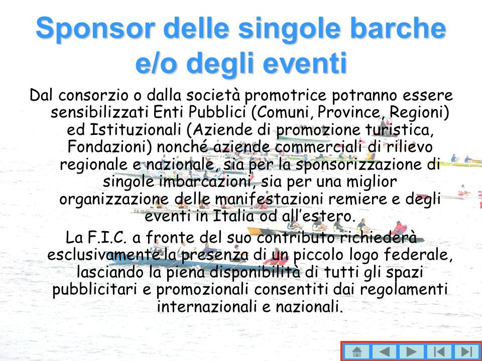 Sponsor delle singole barche e/o degli eventi