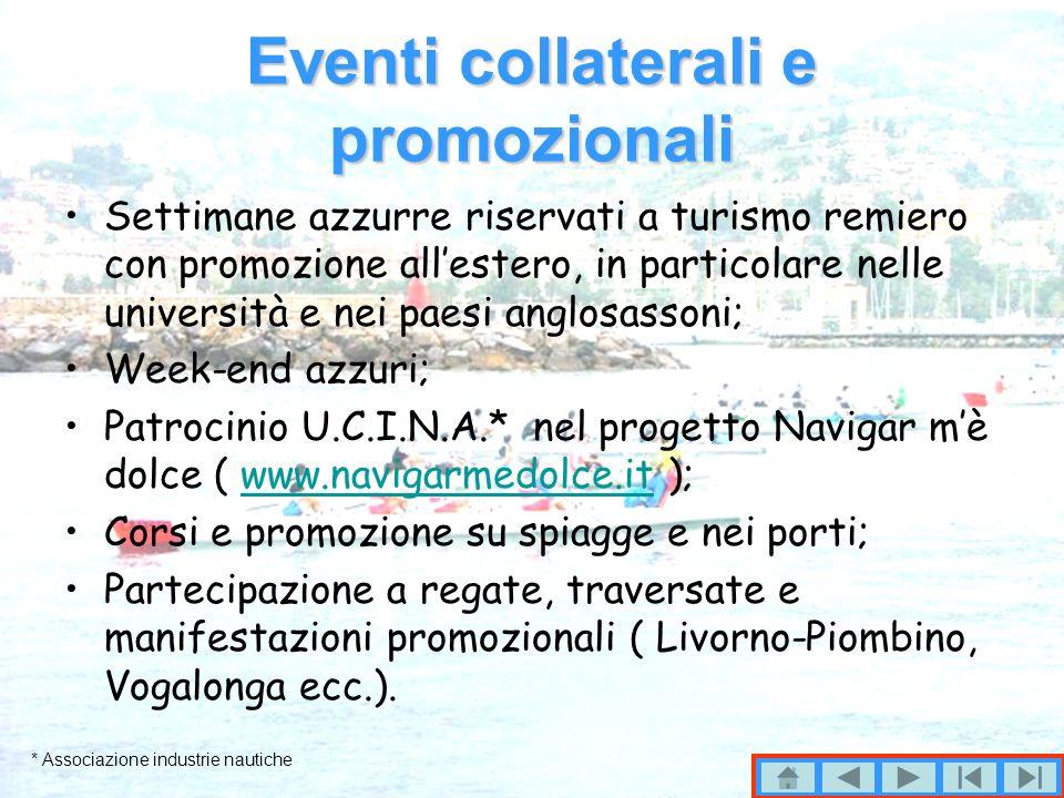 Eventi collaterali e promozionali