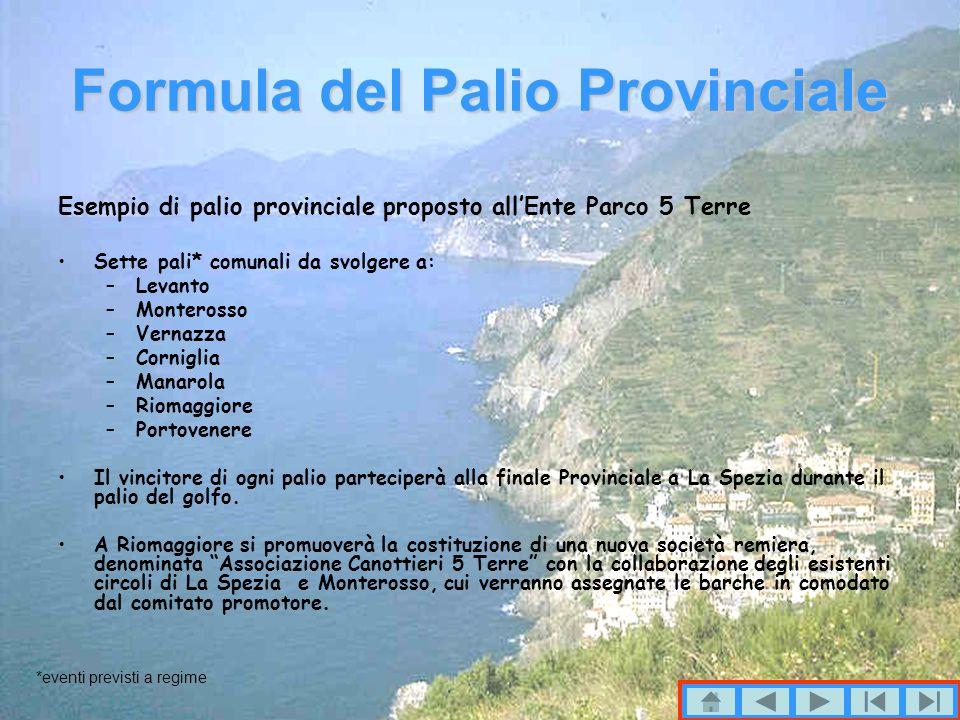 Formula del Palio Provinciale