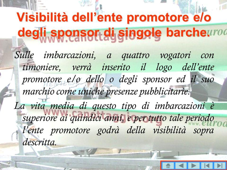 Visibilità dell'ente promotore e/o degli sponsor di singole barche.