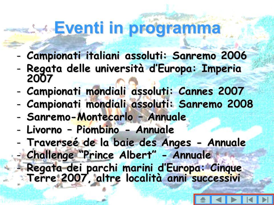 Eventi in programma Campionati italiani assoluti: Sanremo 2006