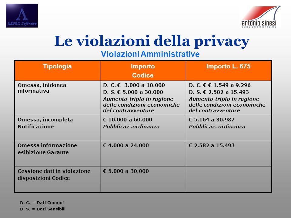 Le violazioni della privacy Violazioni Amministrative