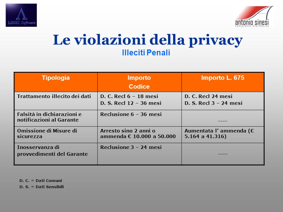 Le violazioni della privacy Illeciti Penali