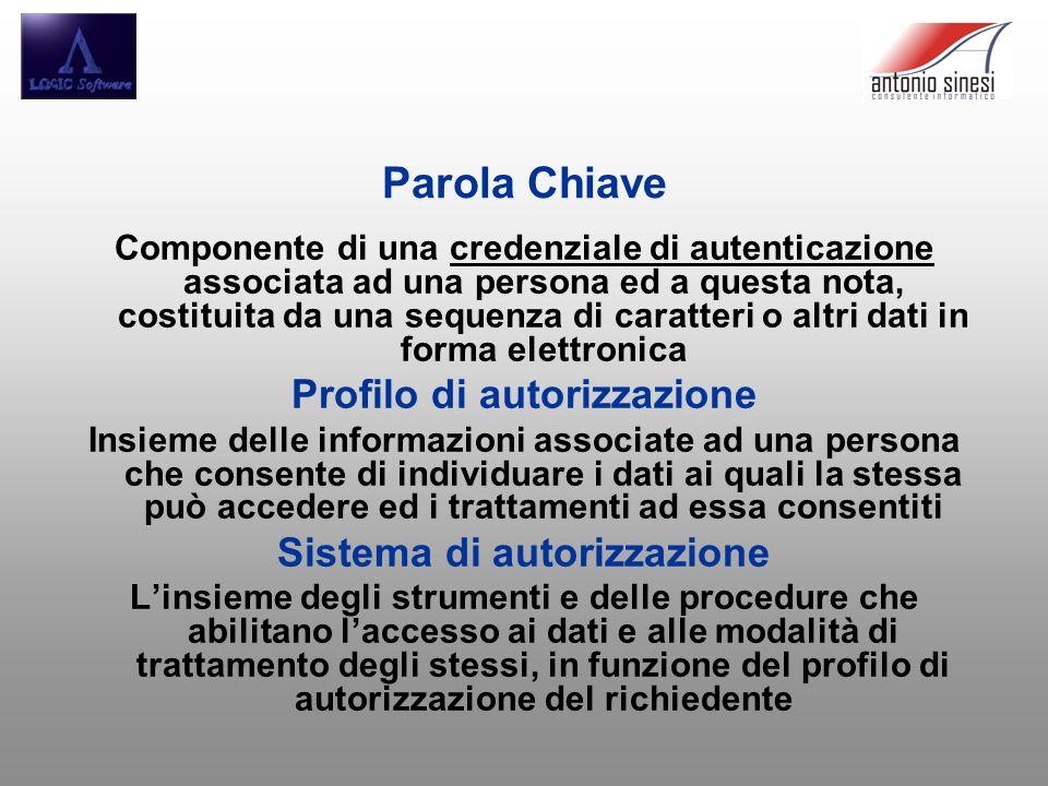 Profilo di autorizzazione Sistema di autorizzazione
