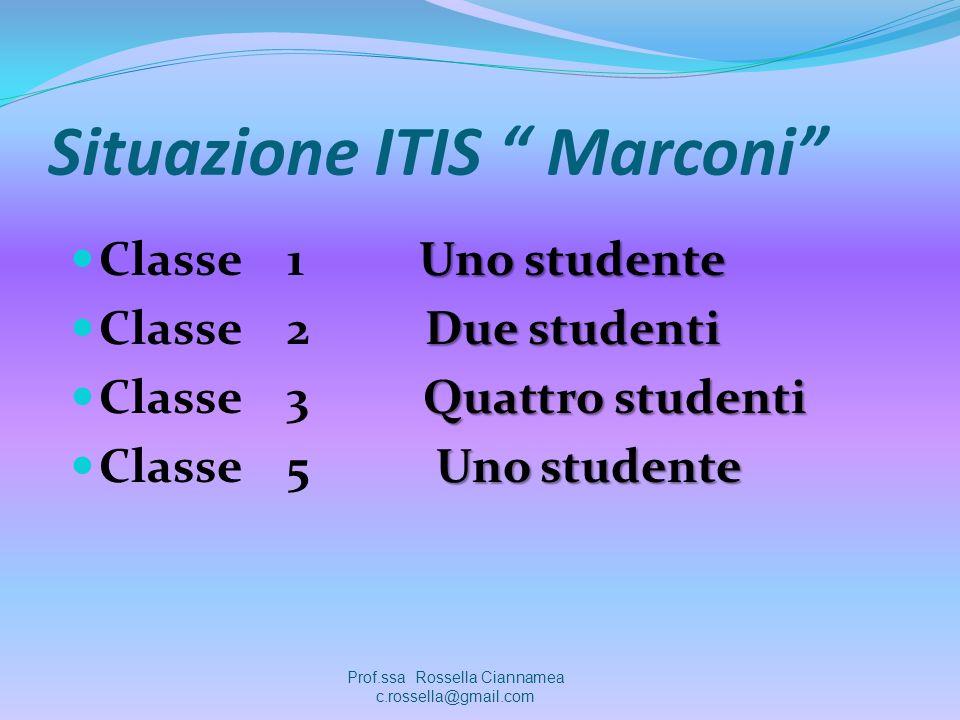 Situazione ITIS Marconi