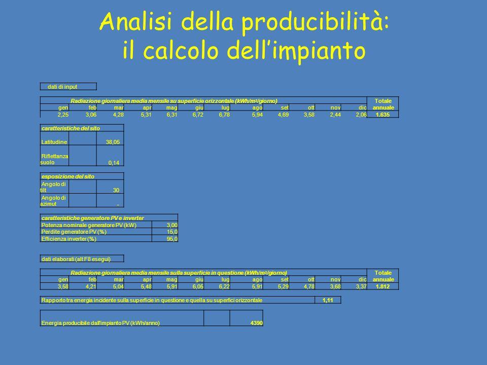 Analisi della producibilità: il calcolo dell'impianto