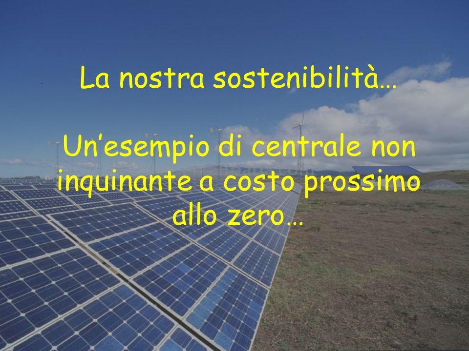 La nostra sostenibilità… Un'esempio di centrale non inquinante a costo prossimo allo zero…