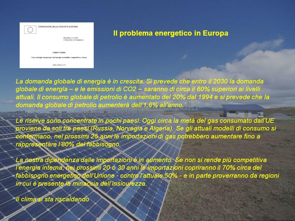 Il problema energetico in Europa