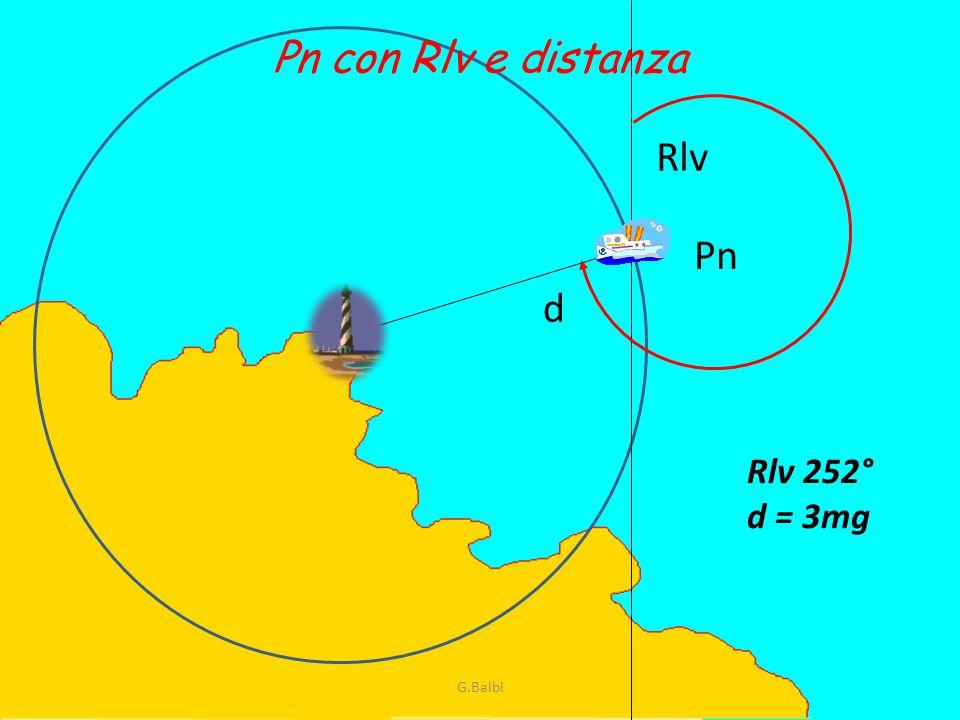 Pn con Rlv e distanza Rlv Pn d Rlv 252° d = 3mg G.Balbi