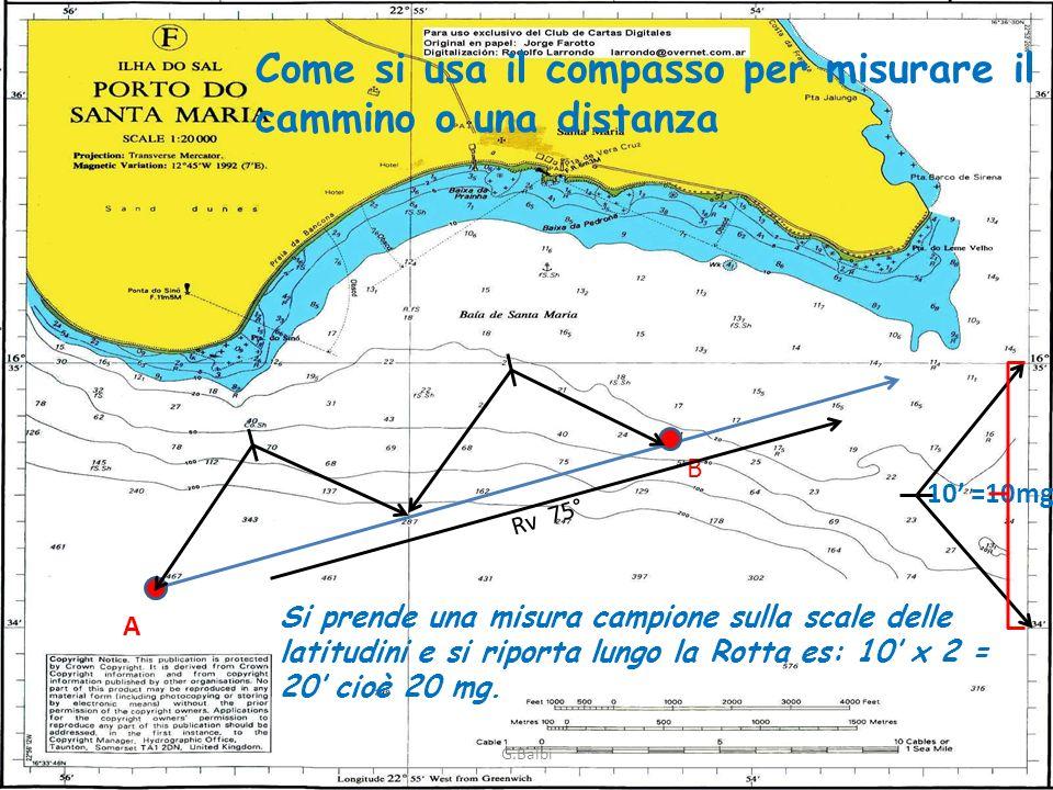 Come si usa il compasso per misurare il cammino o una distanza