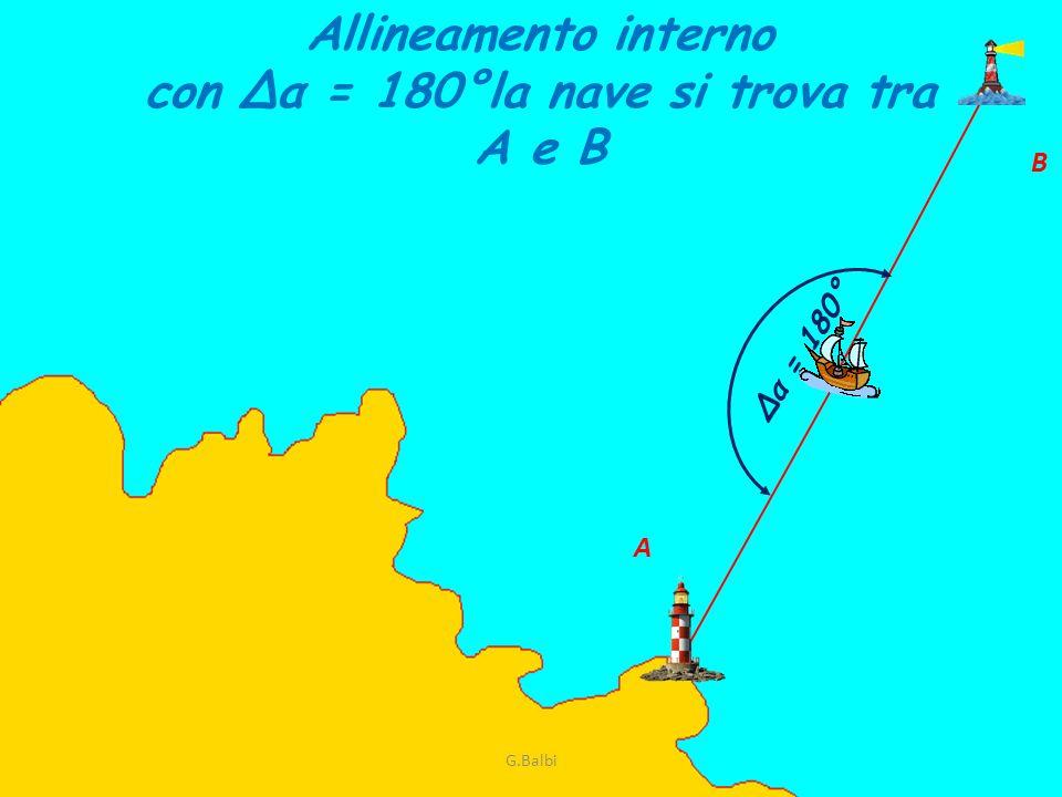 con Δα = 180°la nave si trova tra A e B
