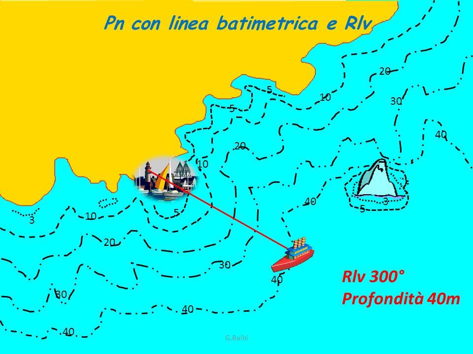 Pn con linea batimetrica e Rlv