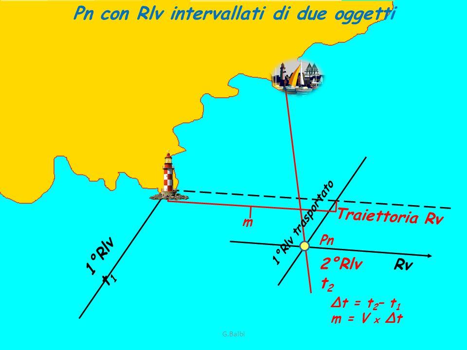 Pn con Rlv intervallati di due oggetti