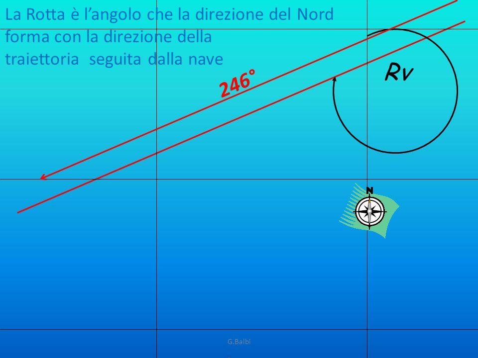 Rv 246° La Rotta è l'angolo che la direzione del Nord