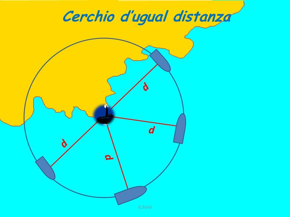 Cerchio d'ugual distanza