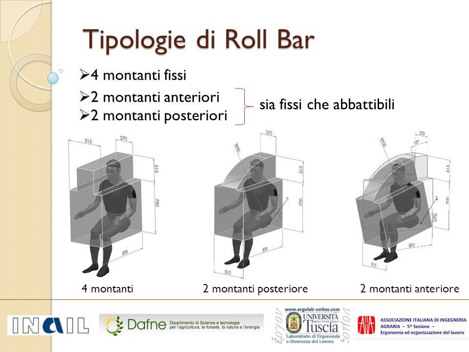 Tipologie di Roll Bar 4 montanti fissi 2 montanti anteriori