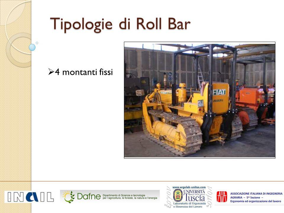 Tipologie di Roll Bar 4 montanti fissi