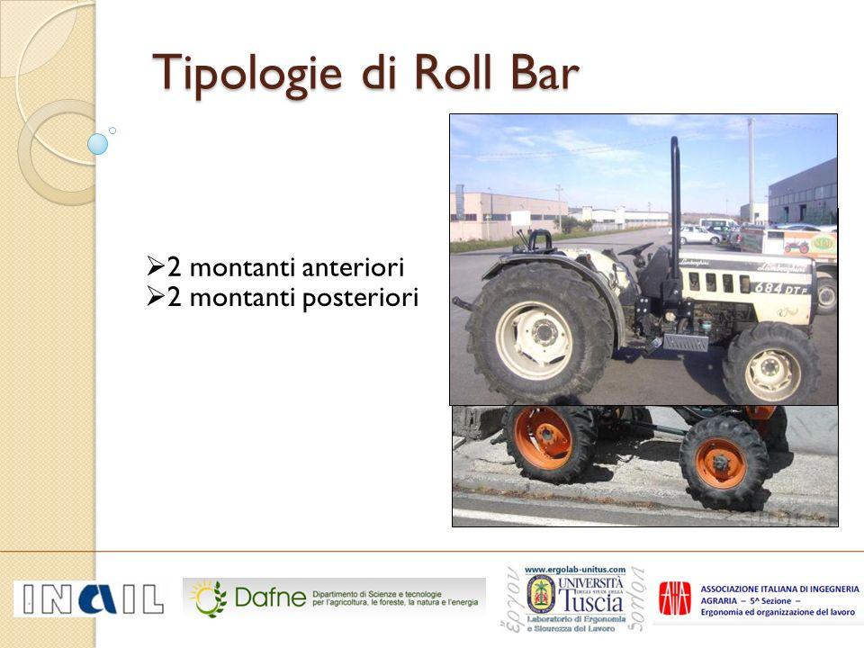 Tipologie di Roll Bar 2 montanti anteriori 2 montanti posteriori