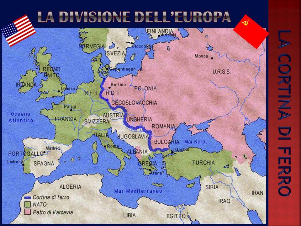 La divisione dell'europa