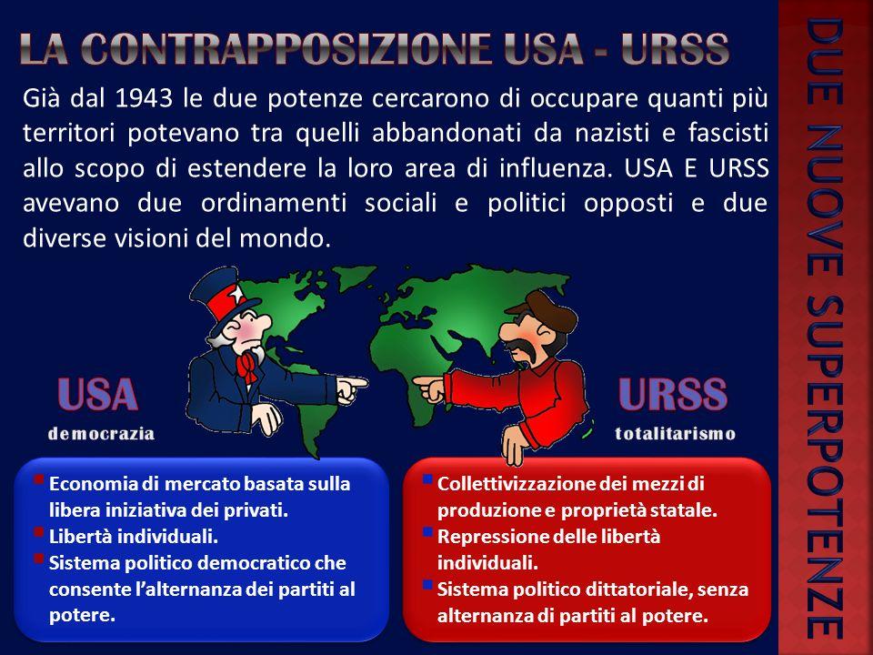 La contrapposizione USA - URSS