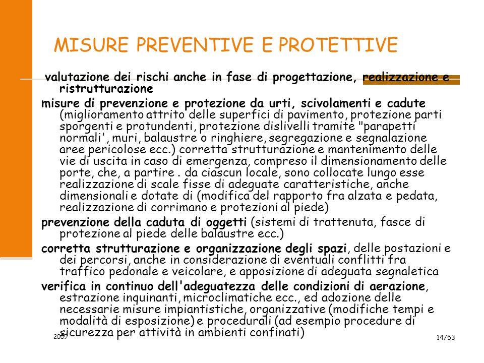 MISURE PREVENTIVE E PROTETTIVE