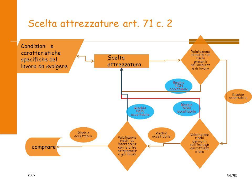 Scelta attrezzature art. 71 c. 2