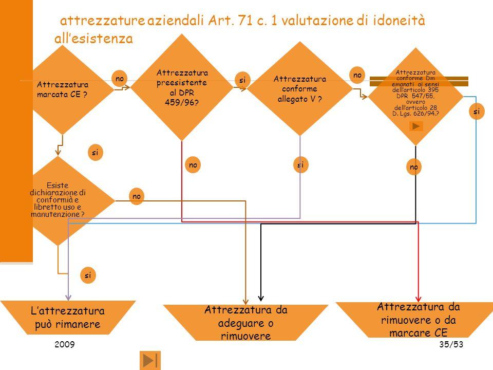 attrezzature aziendali Art. 71 c